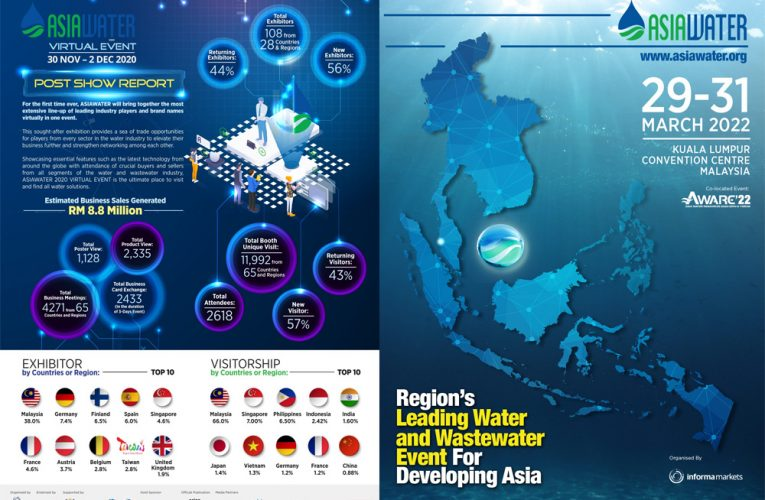 ASIAWATER Virtual Event Post Show Report